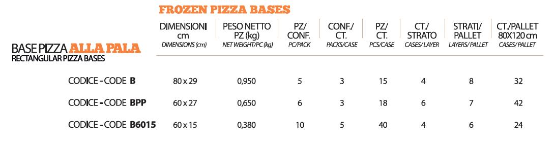 dettagli_base_pizza_alla_pala