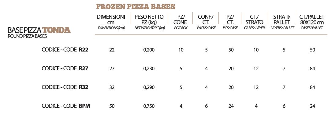 dettagli_base_pizza_tonda